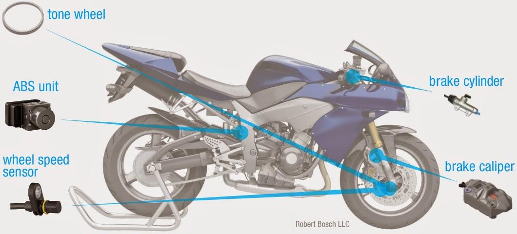 Apa itu Rem ABS dan keunggulan Rem ABS pada motor
