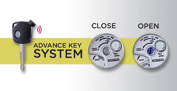 Advance key System Fino 125
