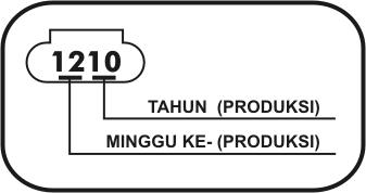Kode Tanggal Produksi Ban