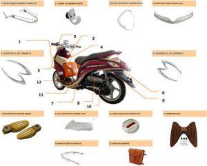 22 Daftar Harga Aksesoris Yamaha Fino Original Terbaru