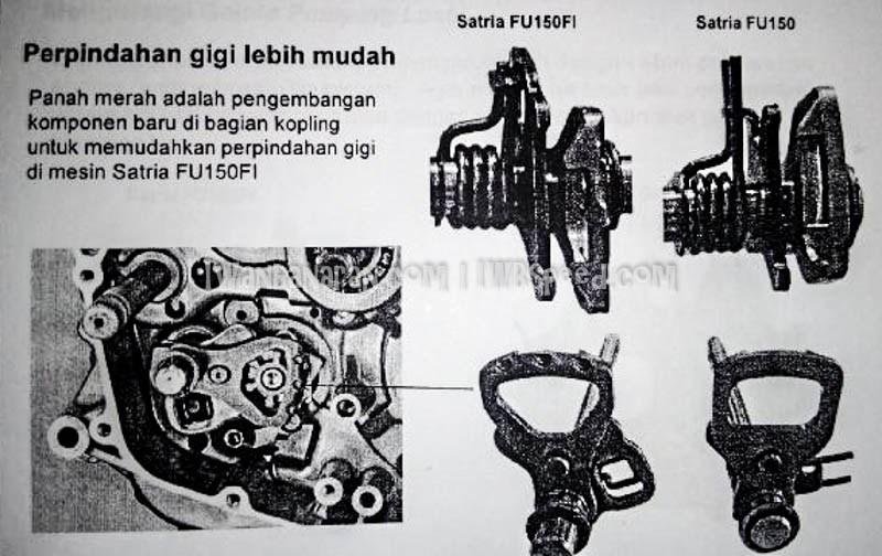Brosur perombakan, fitur dan spesifikasi suzuki satria fu 150 injeksi 16