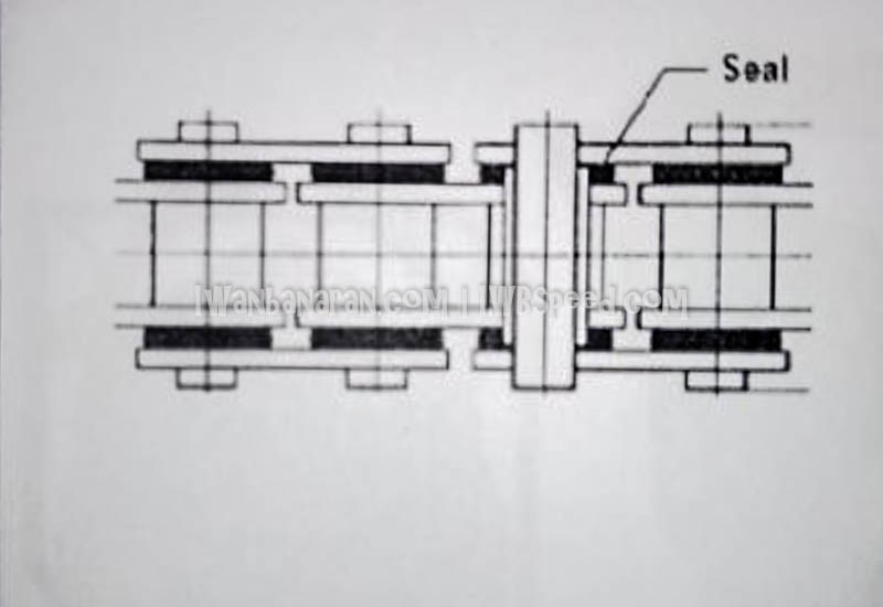 Desain gear dan rantai baru