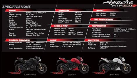 Spesifikasi dan Pilihan warna TVS Apache RTR 200 4V
