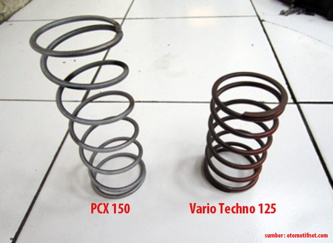 PER CVT PCX 150 VS Vario Techno 125